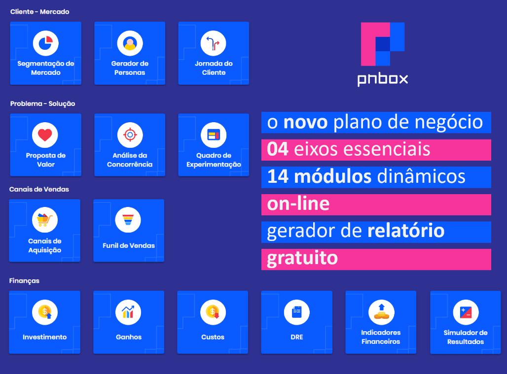 PNBOX o seu novo plano de negócio